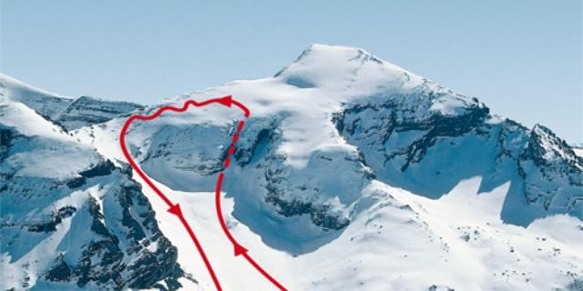 Swiss Skimarathon Kandersteg 2016!